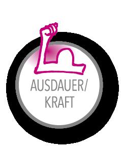 Ausdauer & Kraft
