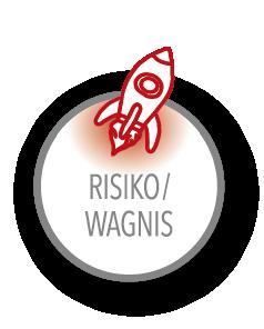 Risiko & Wagnis